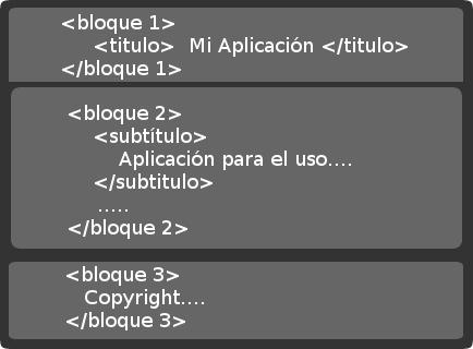 post_PAW_estructura_HTML