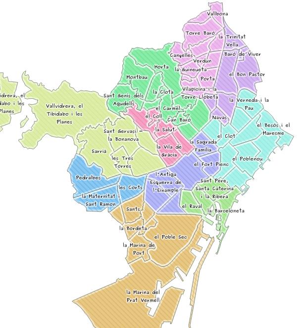 Distribución de los barrios de Barcelona, simbolizados por distritos
