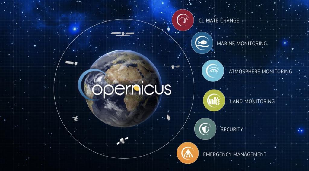 Servicios del programa Copernicus de observación de la Tierra
